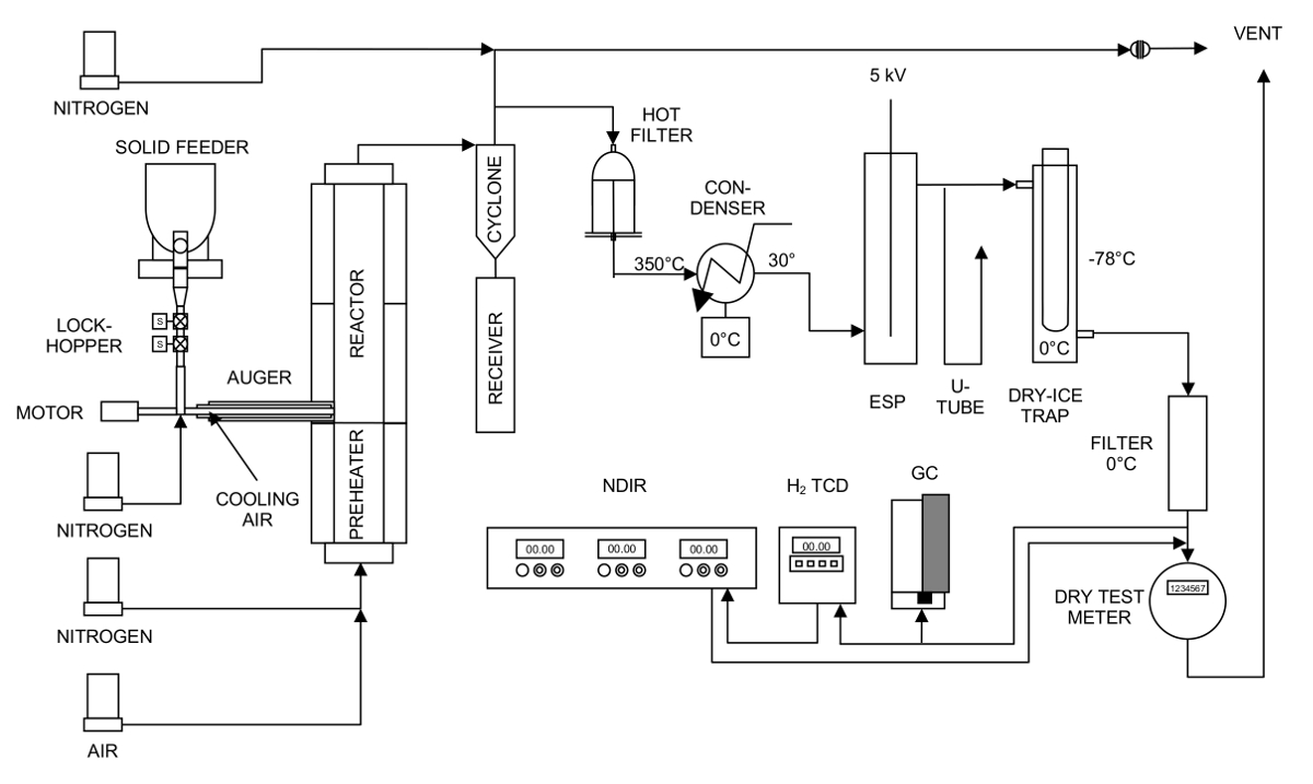 1989 Ford F 250 Dual Fuel Tank Diagram In Addition 2015 Mercedes Benz