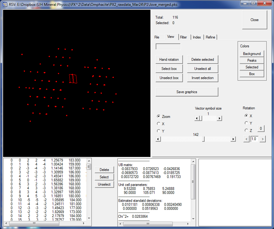 High Pressure Single Crystal Diffraction at PX^2 | Protocol