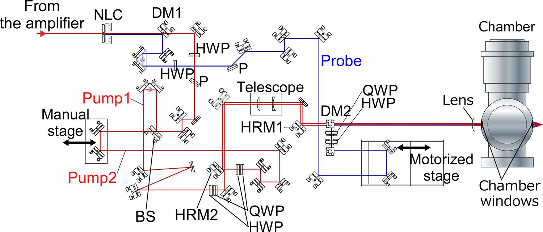 Re Ih 1086 Wiring Diagram Here It Is
