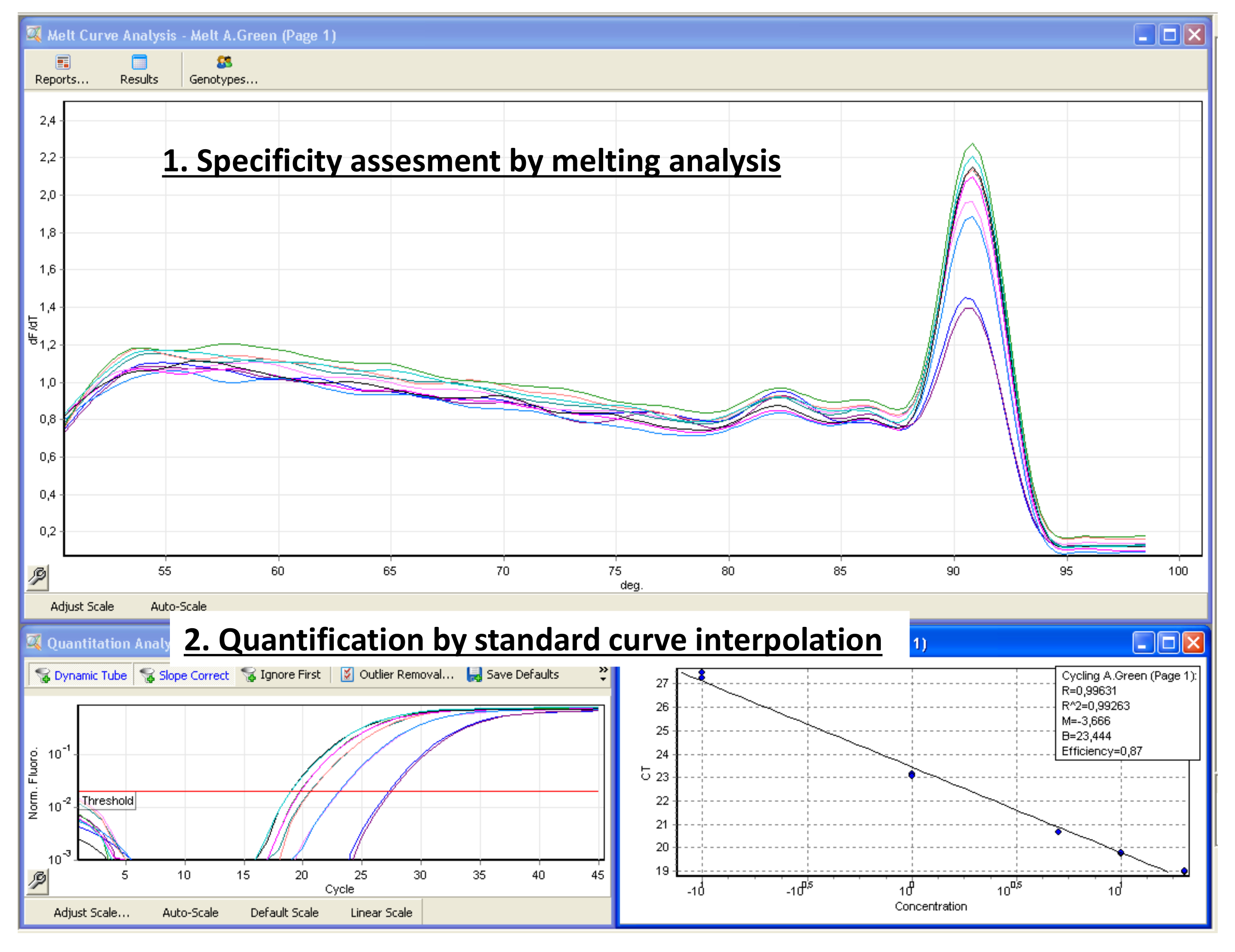 Cell-Free DNA Integrity Analysis in Urine Samples   Protocol