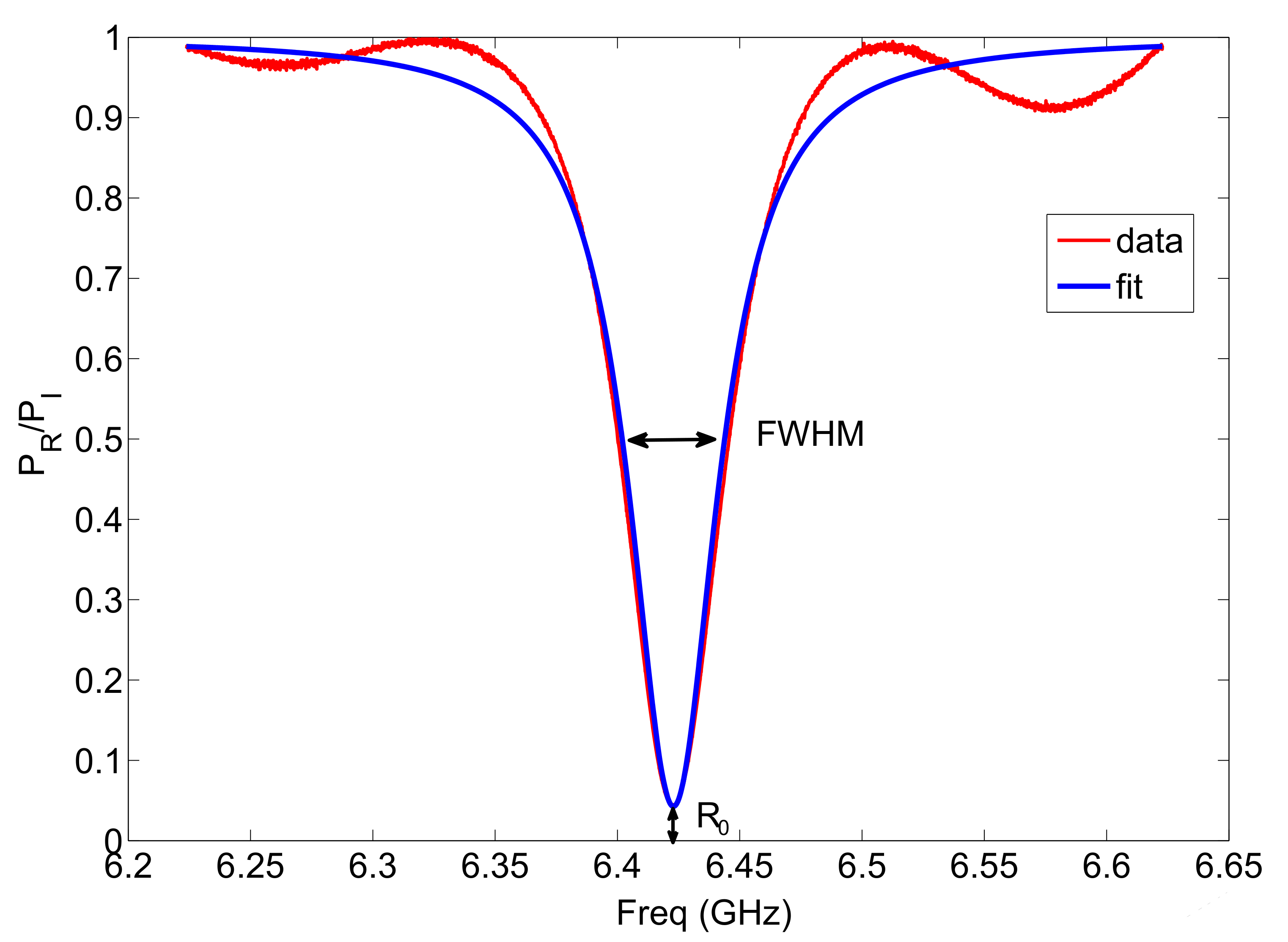Recombination Dynamics in Thin-film Photovoltaic Materials