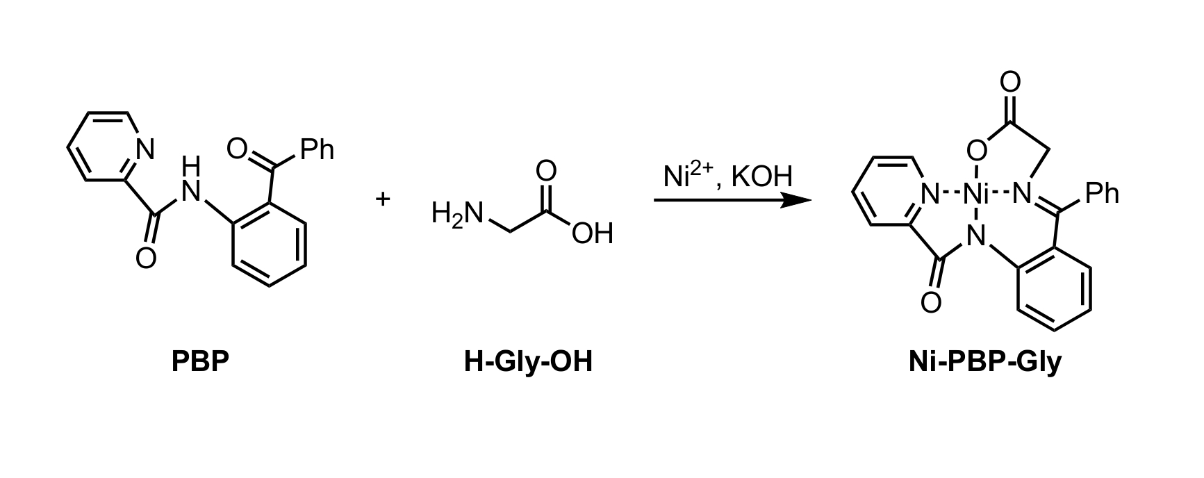 Hydrolysis of a Ni-Schiff-Base Complex Using Conditions