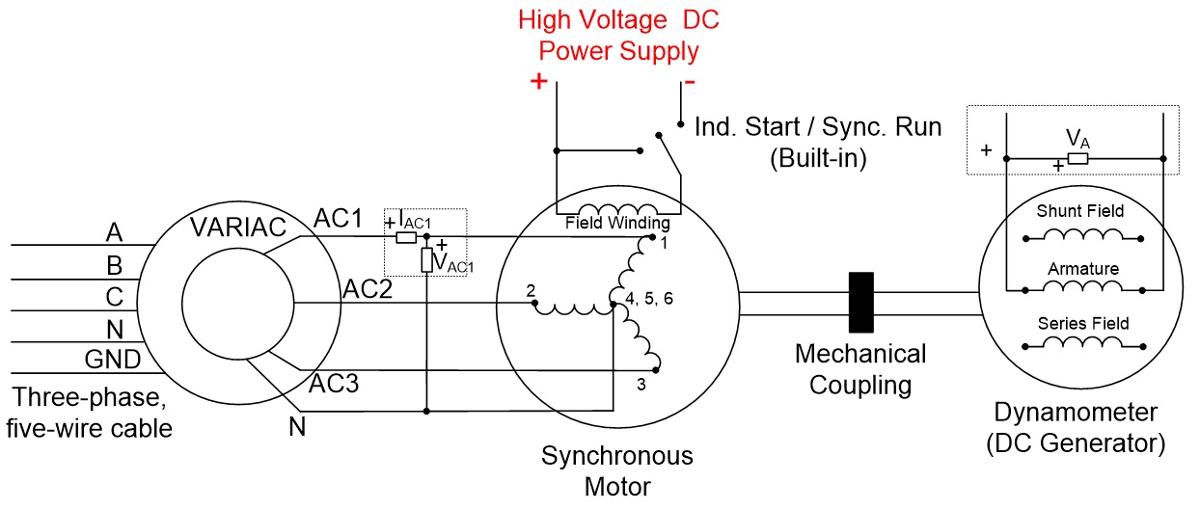 DC Motors | Protocol