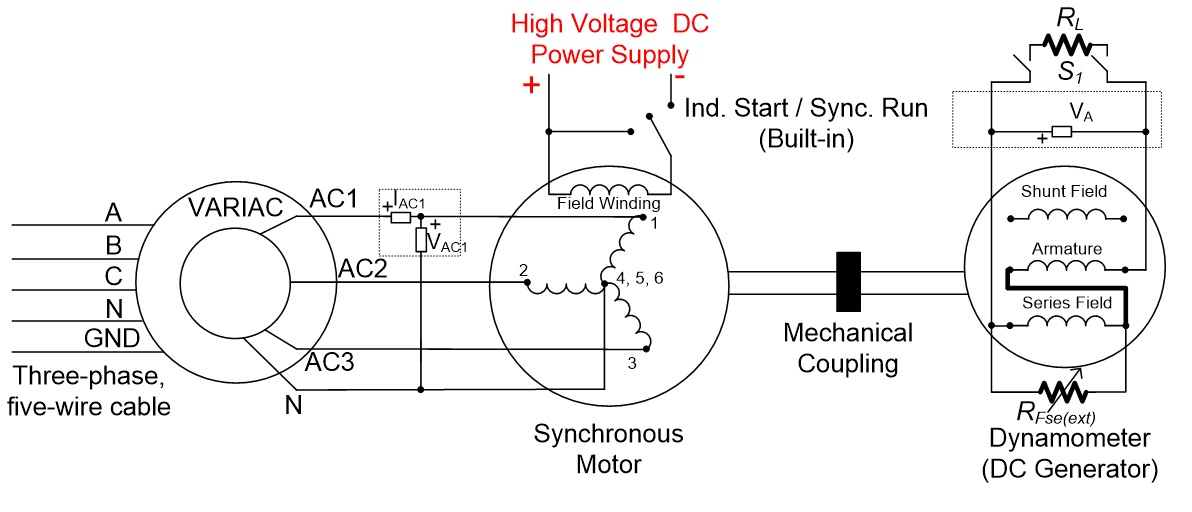 Remarkable Dc Motors Protocol Wiring Cloud Hisonuggs Outletorg