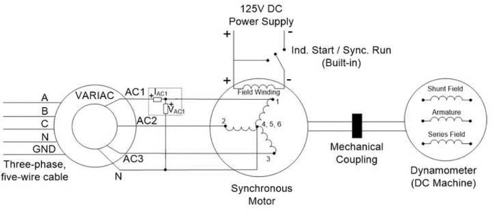 AC Synchronous Machine Characterization | Protocol on permanent magnet motor applications, permanent magnet motor repair, permanent magnet synchronous generator, permanent magnet motor power diagram, dayton motors wiring diagram, permanent magnet stepper motor, electric motors wiring diagram, permanent magnet electric motors diagram, permanent magnet shielding, permanent magnet motor design diagrams, permanent magnet motor dimensions, permanent magnet motor timing, permanent magnet motor schematic, pressure sensor wiring diagram,