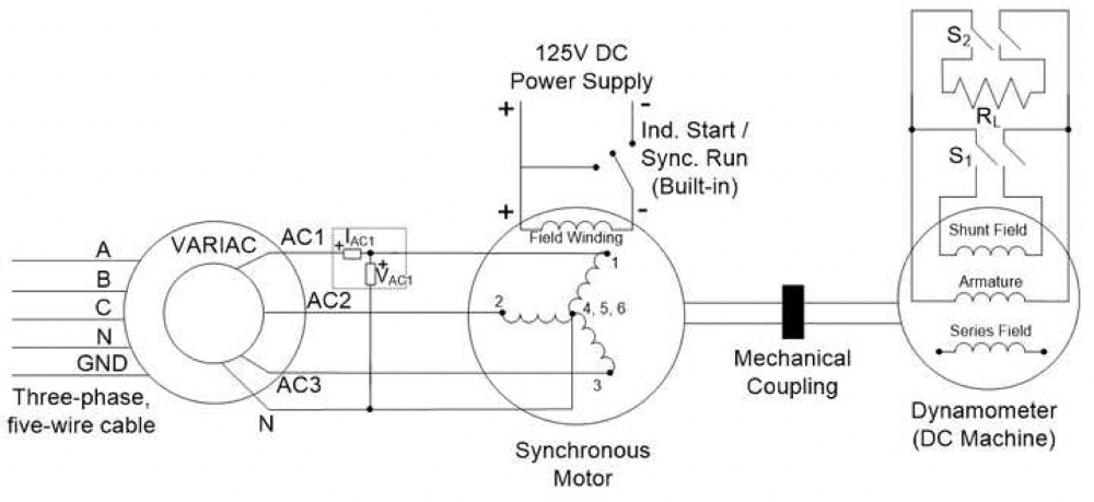 AC Synchronous Machine Characterization | Protocol on basic plc diagram, basic engine wiring diagram, basic electrical wiring diagrams, basic phone jack wiring diagram, basic circuit wiring diagram,