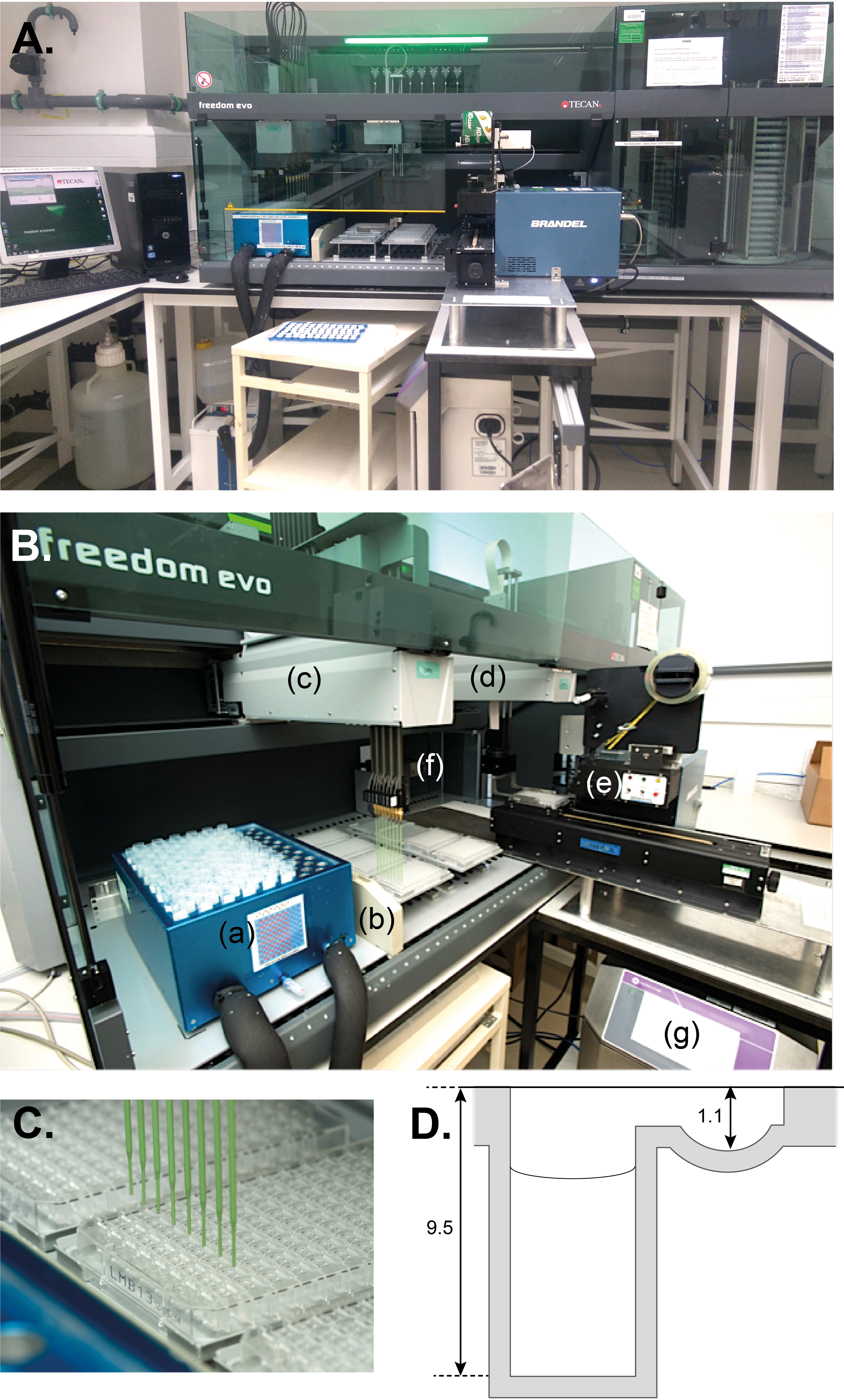 Automated Protocols for Macromolecular Crystallization at the MRC