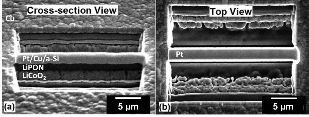 Focused Ion Beam Fabrication of LiPON-based Solid-state
