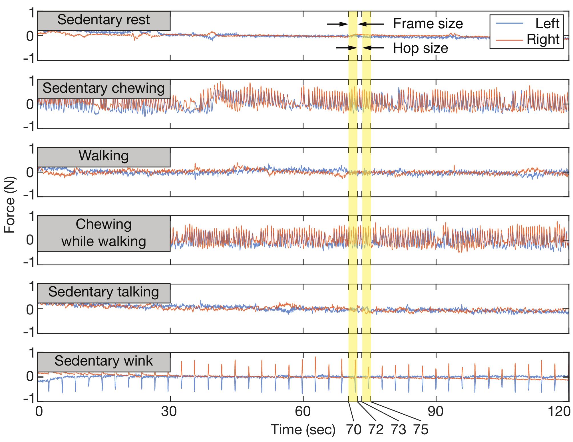 hastighet dating ålders intervall