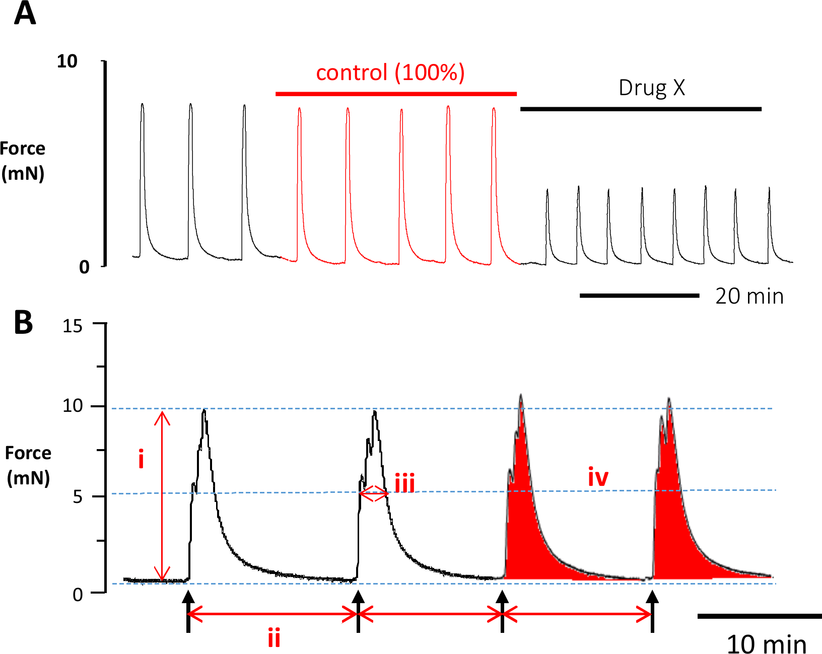 Contractility Measurements of Human Uterine Smooth Muscle to Aid