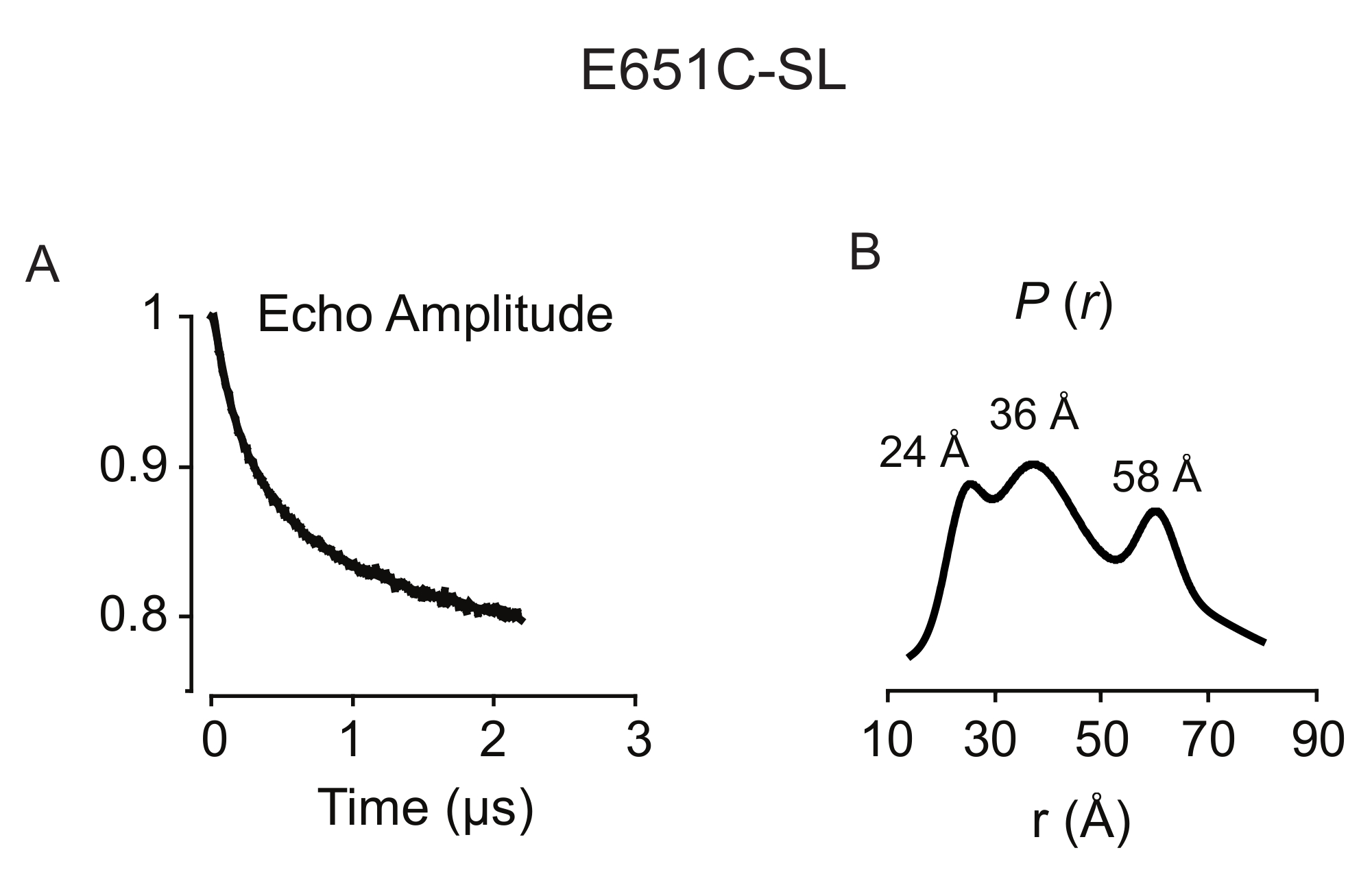 carbon dating eksponentiel henfald
