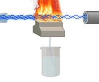 Lead Analysis of Soil Using Atomic Absorption Spectroscopy thumbnail